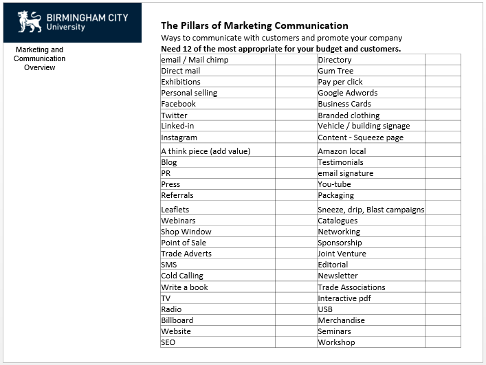 The 12 Pillars of Marketing Communications - HDK Marketing